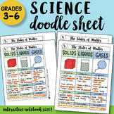 The States of Matter Doodle Sheet - Easy to Use Notes!