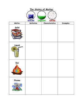 The States of Matter (Handout)