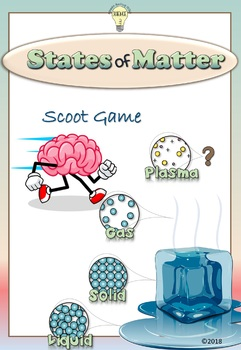 The Four States of Matter and Its Changing Phases Scoot Game Task Cards