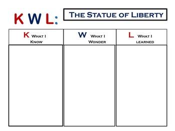 The Statue of Liberty ~ Cornerstones of Freedom