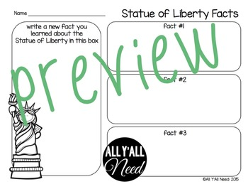 The Statue of Liberty: Fact and Opinion