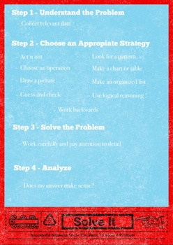 The Steps To Solve A Problem Poster