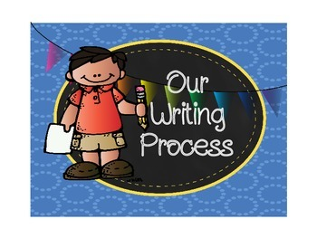 The Steps in the Writing Process in bright rainbow colors