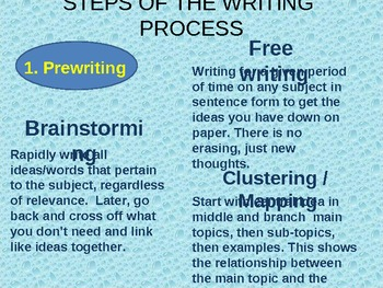The Steps of the Writing Process