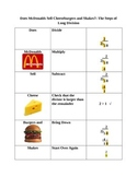 The Steps to Long Division