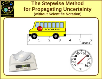 The Stepwise Method of Uncertainty Propagation
