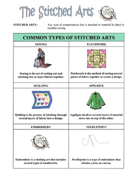 The Stitched Arts Lesson