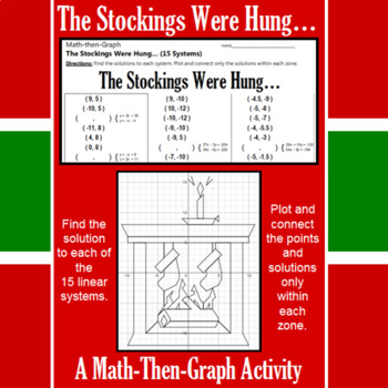 The Stockings Were Hung - A Math-Then-Graph Activity - 15 Systems