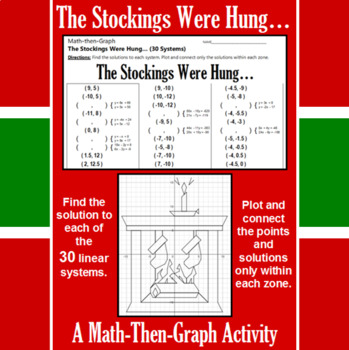 The Stockings Were Hung - A Math-Then-Graph Activity - 30 Systems