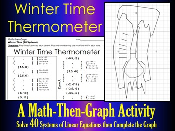 Winter Time Thermometer - A 40 Systems and Coordinate Grap