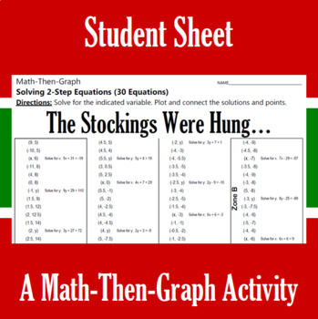 The Stockings Were Hung - A Math-Then-Graph Activity - Solve 2-Step Equations