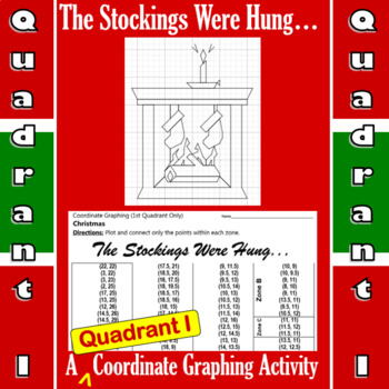 The Stockings Were Hung - A Quadrant I Coordinate Graphing Activity