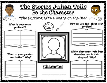 The Stories Julian Tells Be the Character Point of View Graphic Organizer