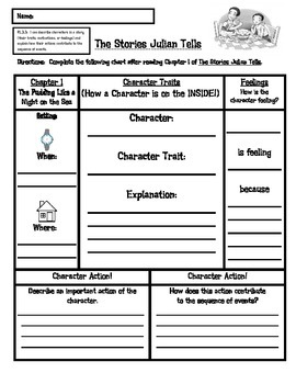 The Stories Julian Tells Chapter Character Charts