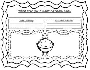 The Stories Julian Tells Figurative Language Pudding Activity