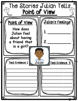 The Stories Julian Tells Point of View Graphic Organizer