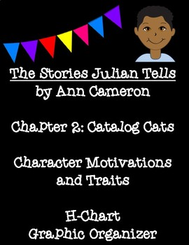 The Stories Julian Tells by Ann Cameron Character Motivations & Traits H-Chart