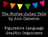 The Stories Julian Tells by Ann Cameron Figurative Languag