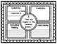 The Stories Julian Tells by Ann Cameron Figurative Language Graphic Organizers