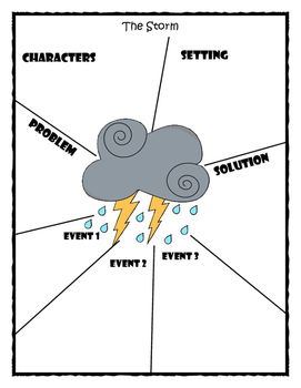 The Storm Story Map - Graphic Organizer