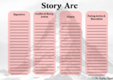 The Story Arc - Free Narrative Writing Worksheet