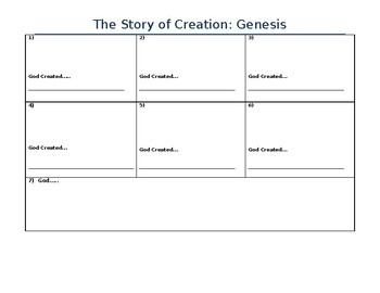 The Story of Creation: Genesis