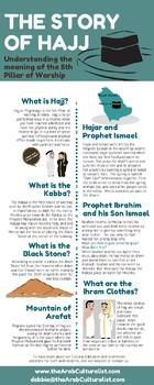 The Story of Hajj