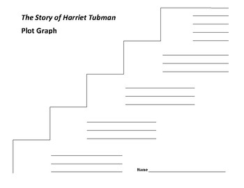 The Story of Harriet Tubman Plot Graph - Kate McMullan