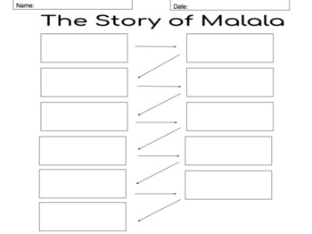 The Story of Malala, an Easy Reader Kit