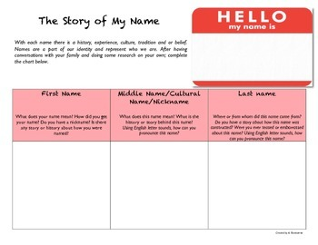 The Story of My Name