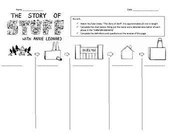 The Story of Stuff - worksheet