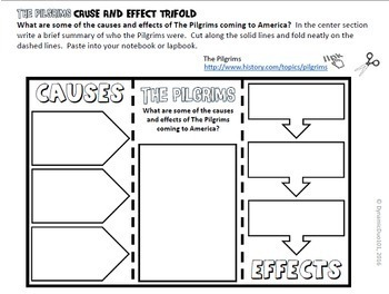 The Pilgrims Thanksgiving Interactive Notebook Activities with Test Prep Passage