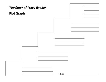 The Story of Tracy Beaker Plot Graph - Jacqueline Wilson