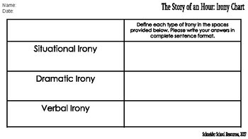 The Story of an Hour: Irony Chart