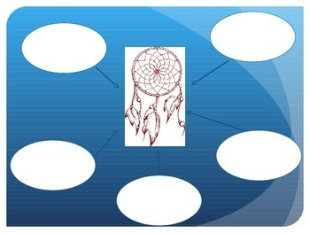 The Story of the Dream Catcher lesson plan