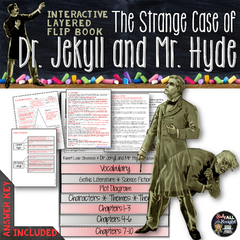 THE STRANGE CASE OF DR. JEKYLL AND MR. HYDE NOVEL LITERATU