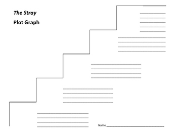 The Stray Plot Graph - Dick King-Smith