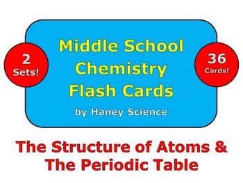 Structure of atoms periodic table flash cards by haney science structure of atoms periodic table flash cards urtaz Image collections