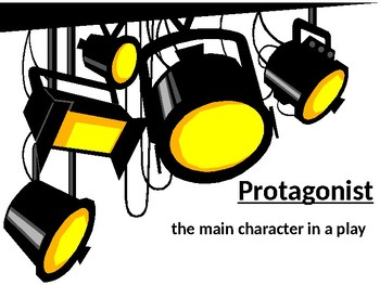 The Structure of Drama Vocabulary PowerPoint