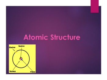 The Structure of the Atom Powerpoint