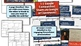 American Revolution Timeline Activity: Time-lining the Rev