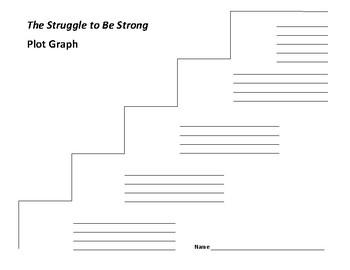 The Struggle to Be Strong Plot Graph - Al Desetta & Sybil Wolin