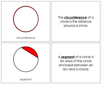 Study of a Circle: Book