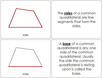 The Study of a Quadrilateral Book