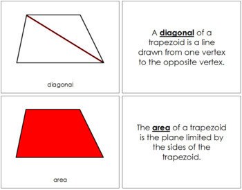 The Study of a Trapezoid Book