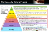 The Successful Writer's Pyramid 2'x3' Poster