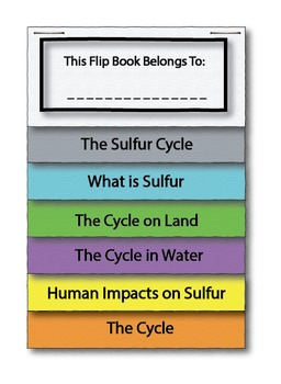 The Sulfur Cycle Interactive Flip Book