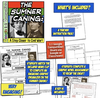 Sumner Caning: One Step Closer to Civil War!  Engaging & Interactive!