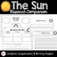 Sun Research Companion