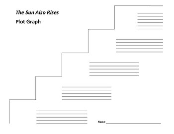 The Sun Also Rises Plot Graph - Ernest Hemingway